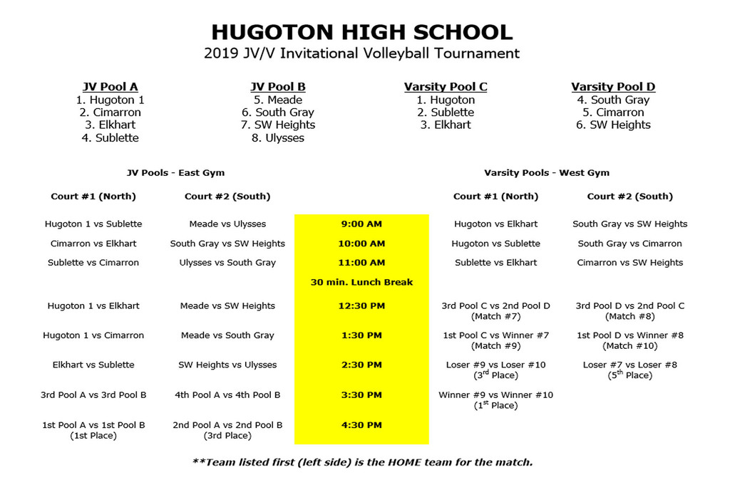 Hugoton VB Tourney Sept 2019